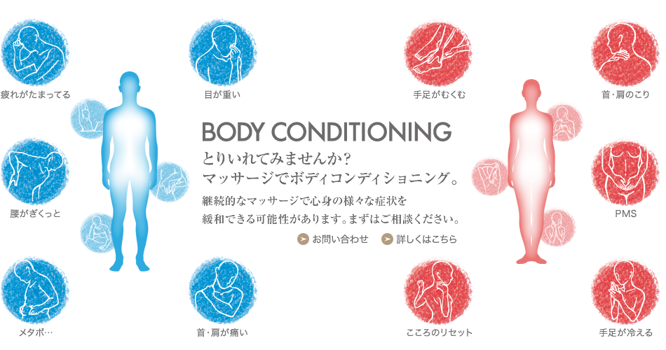 BODY CONDITIONING